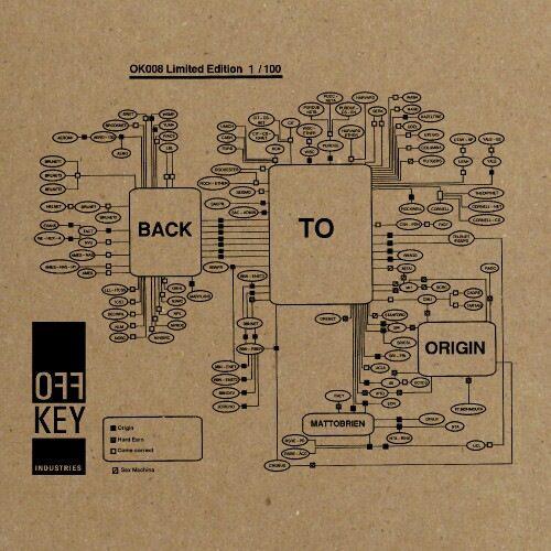 Matt O'Brien - Back To The Origin - OK008 - OFF-KEY INDUSTRIES