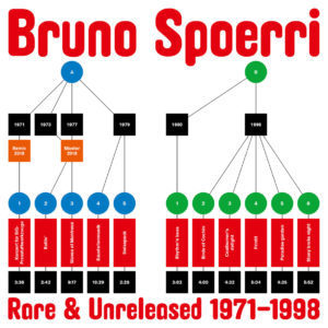 Bruno Spoerri - Rare & Unreleased 1971?-?1998 - WRWTFWW033 - WE RELEASE WHATEVER THE FUCK WE WANT