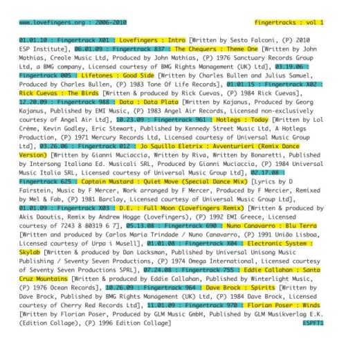 Various/Lovefingers - Fingertracks Vol 1 - ESPFT1 - ESP INSTITUTE